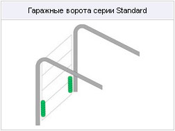 Гаражные секционные  ворота Алютех Standard