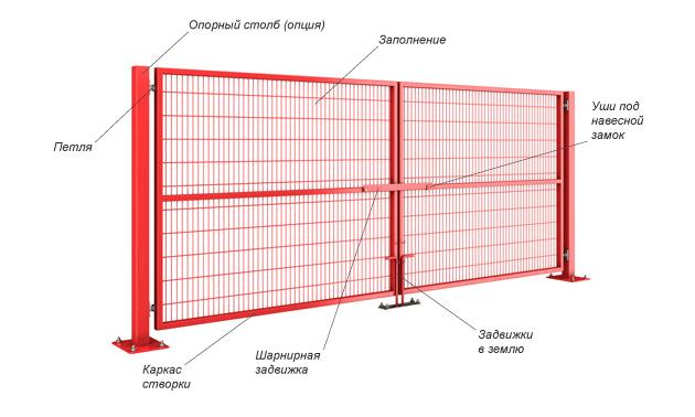 Распашные ворота - стандартная конструкция